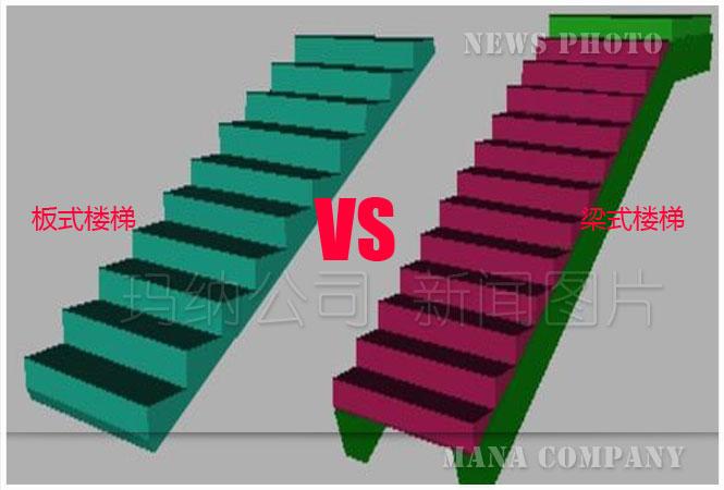 梁式楼梯和板式楼梯的区别梁式楼梯和板式楼梯的区别