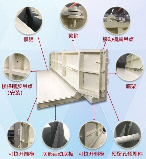 PC楼梯的优缺点分析-PC楼梯的施工流程